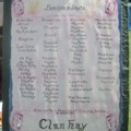 Clan Hay Families