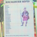 Clan MacAlister Families